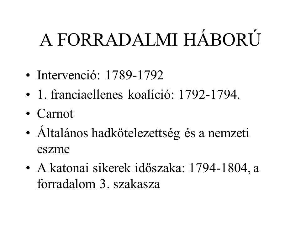 A FORRADALMI HÁBORÚ Intervenció: 1789-1792