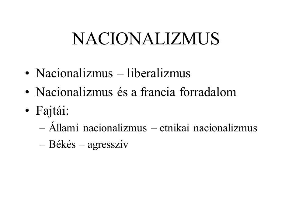 NACIONALIZMUS Nacionalizmus – liberalizmus