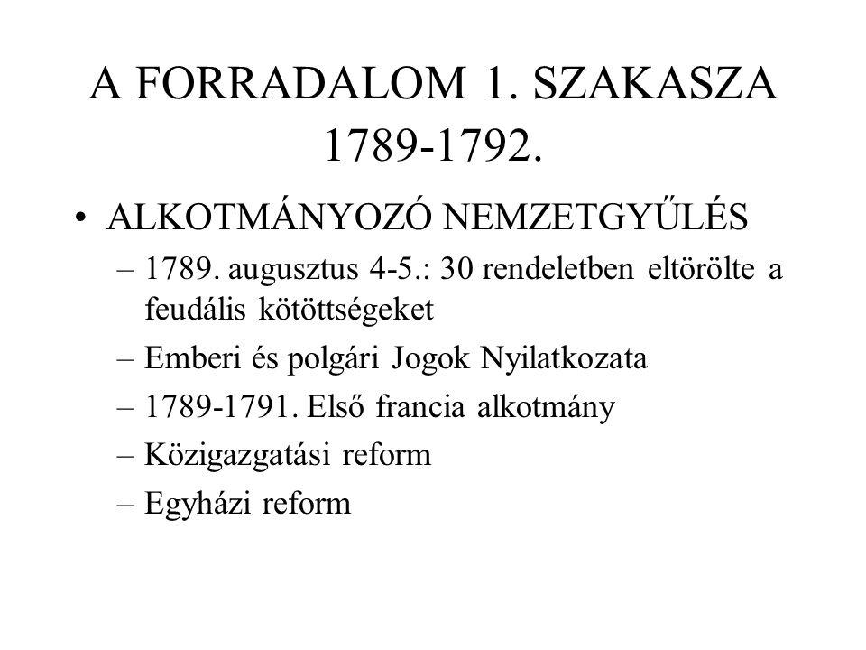 A FORRADALOM 1. SZAKASZA 1789-1792.