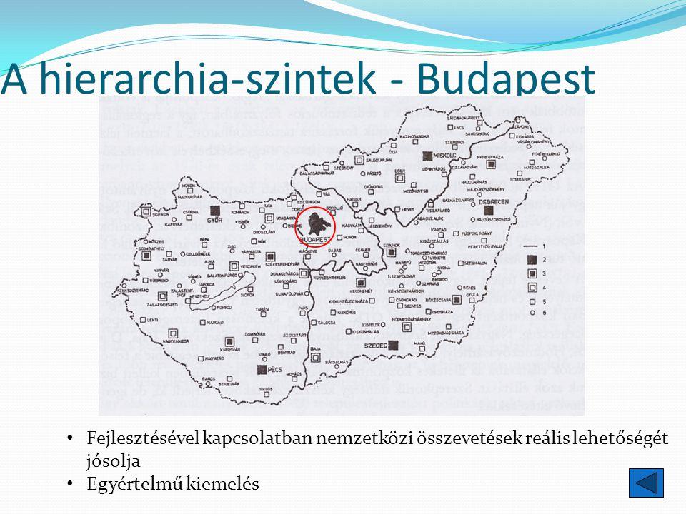 A hierarchia-szintek - Budapest