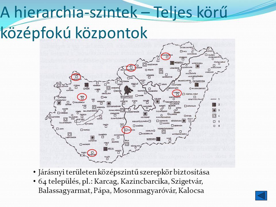 A hierarchia-szintek – Teljes körű középfokú központok