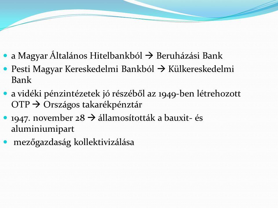 a Magyar Általános Hitelbankból  Beruházási Bank