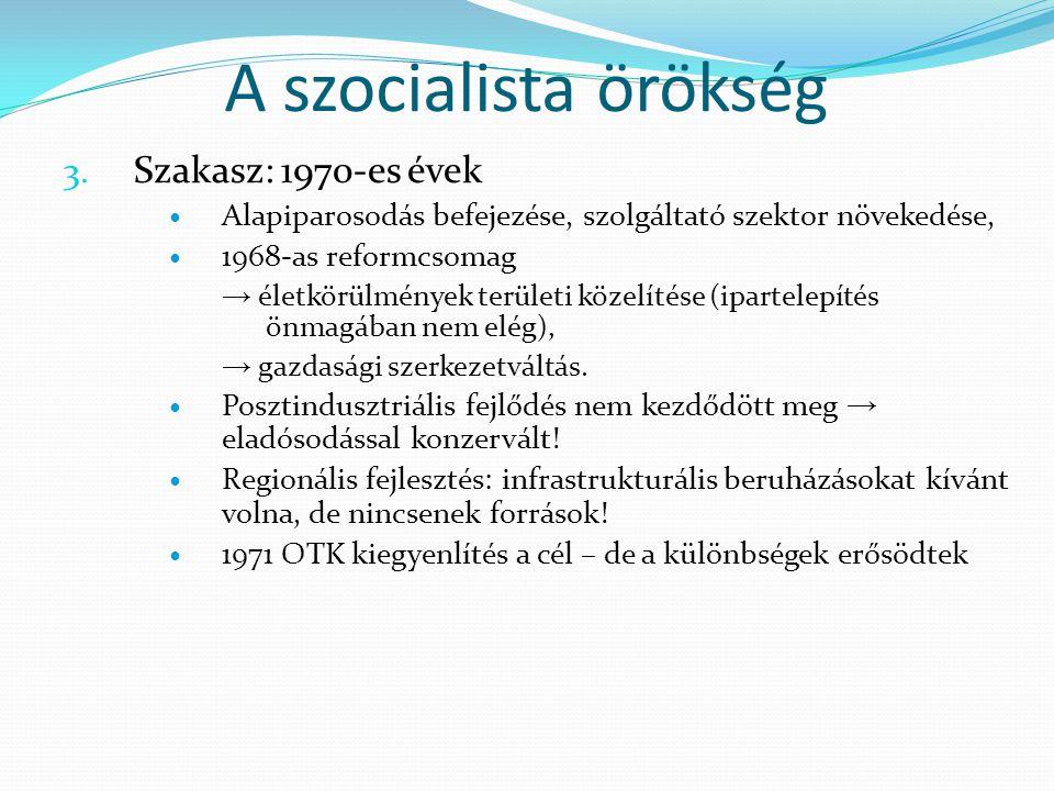 A szocialista örökség Szakasz: 1970-es évek
