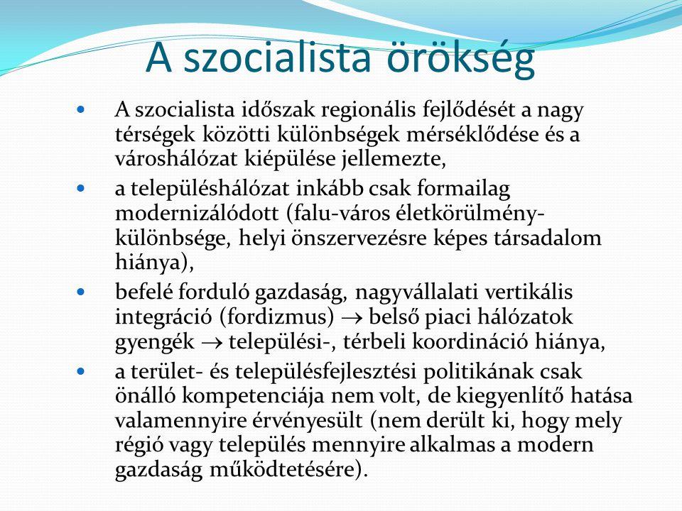 A szocialista örökség