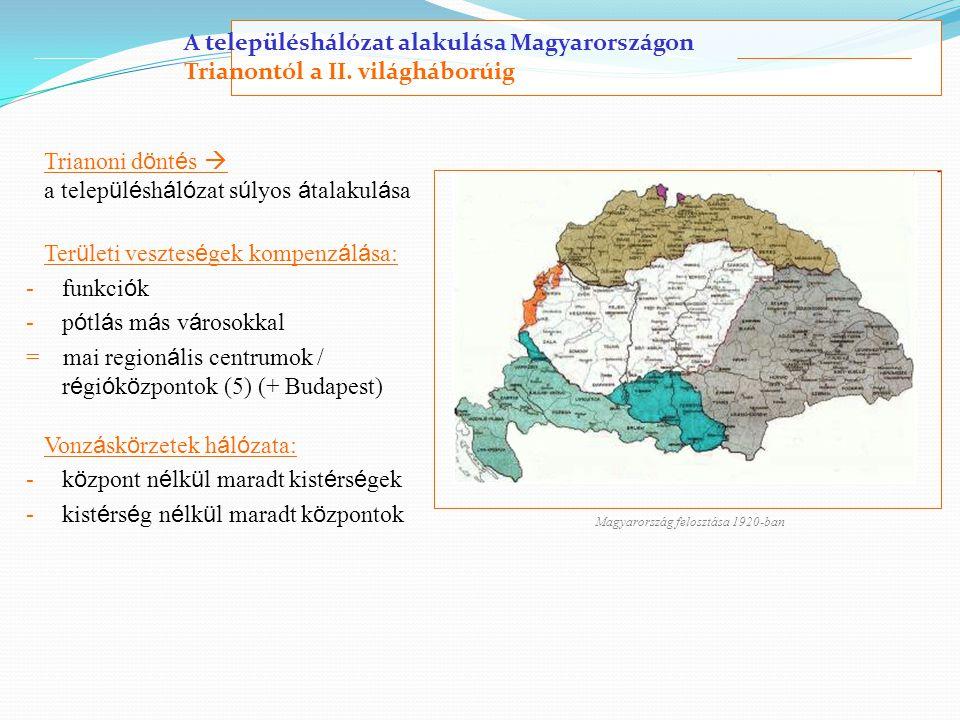 A településhálózat alakulása Magyarországon