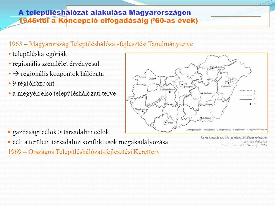 1963 – Magyarország Településhálózat-fejlesztési Tanulmányterve