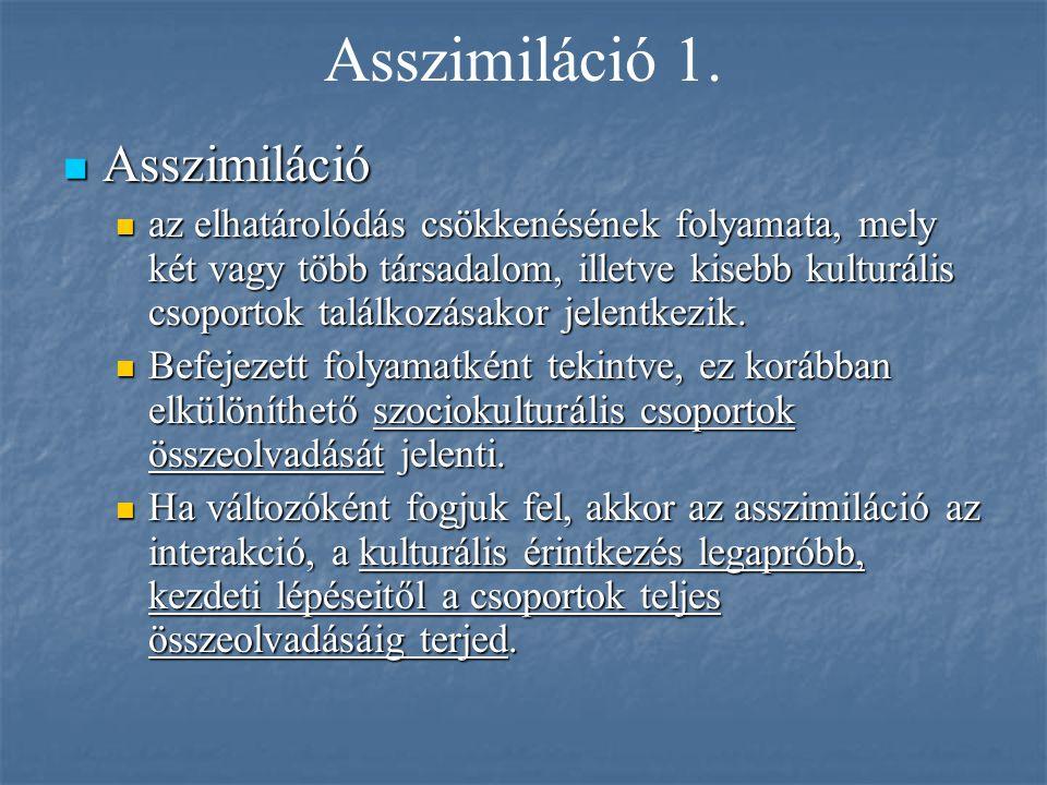 Asszimiláció 1. Asszimiláció