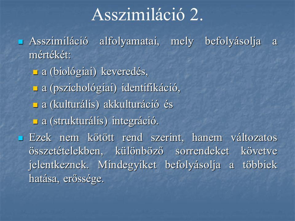 Asszimiláció 2. Asszimiláció alfolyamatai, mely befolyásolja a mértékét: a (biológiai) keveredés, a (pszichológiai) identifikáció,