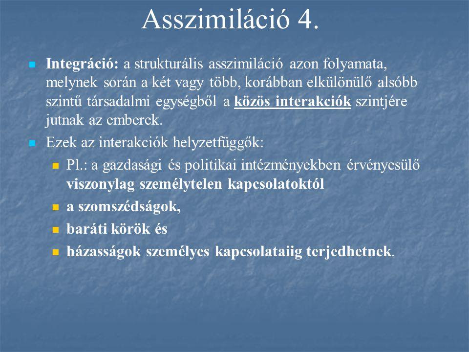 Asszimiláció 4.