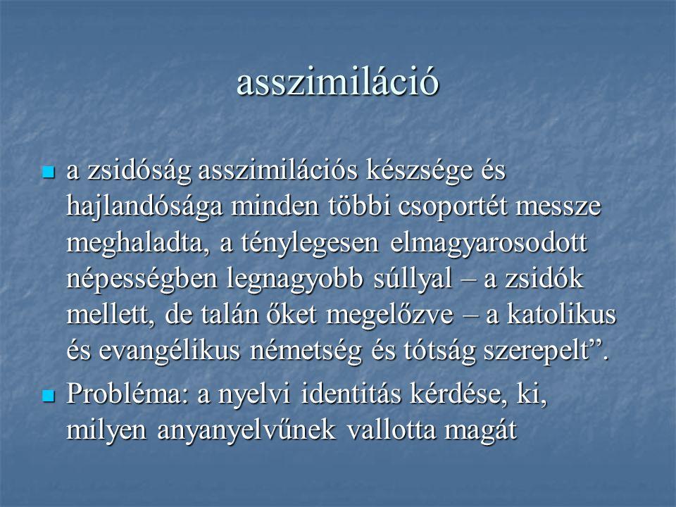 asszimiláció