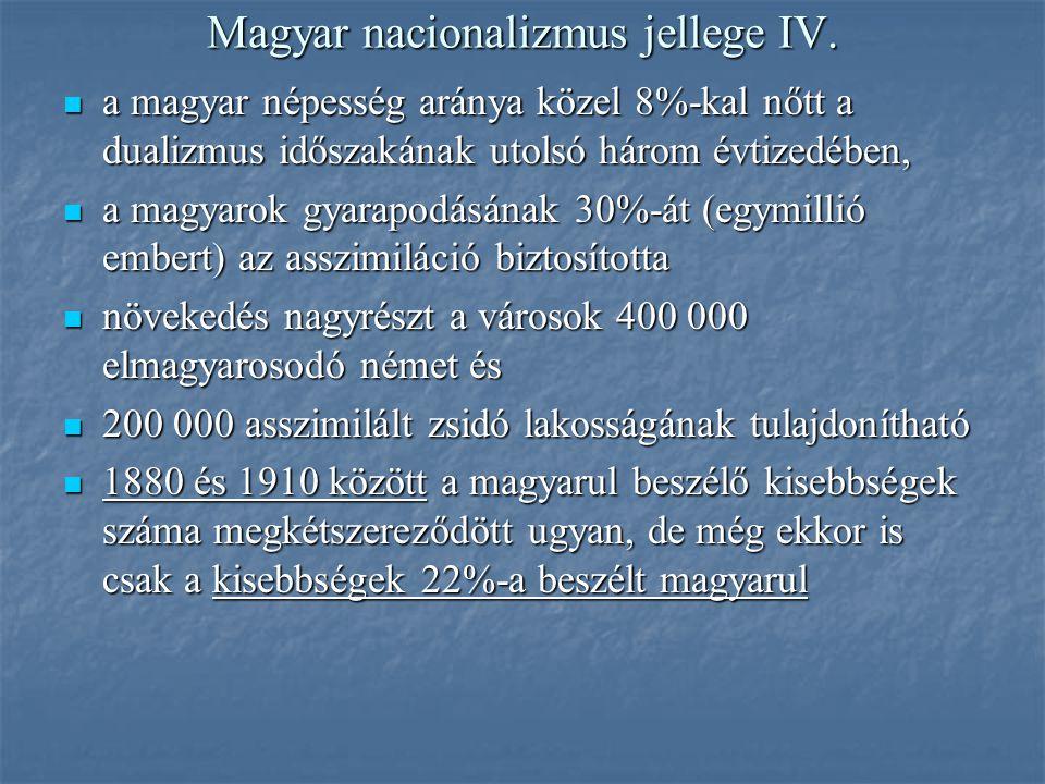 Magyar nacionalizmus jellege IV.
