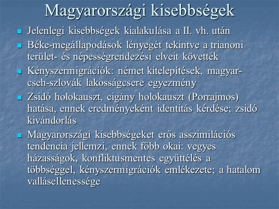 Magyarországi kisebbségek