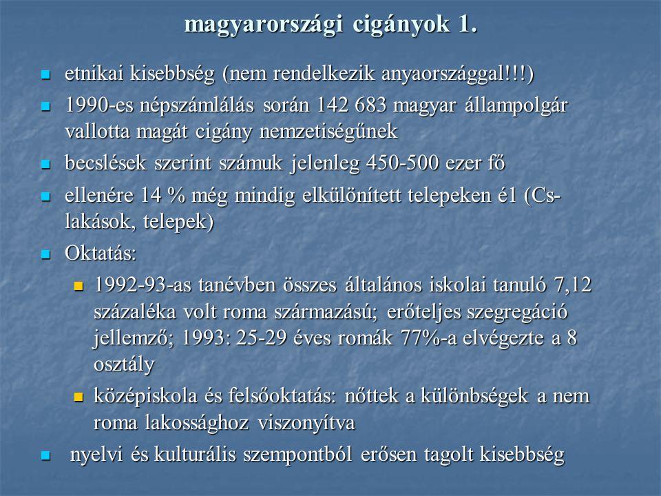 magyarországi cigányok 1.