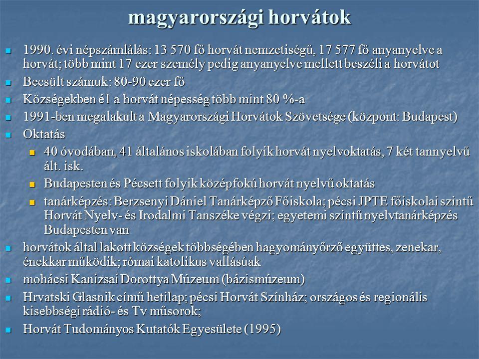 magyarországi horvátok