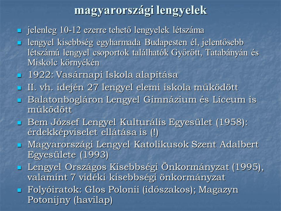 magyarországi lengyelek