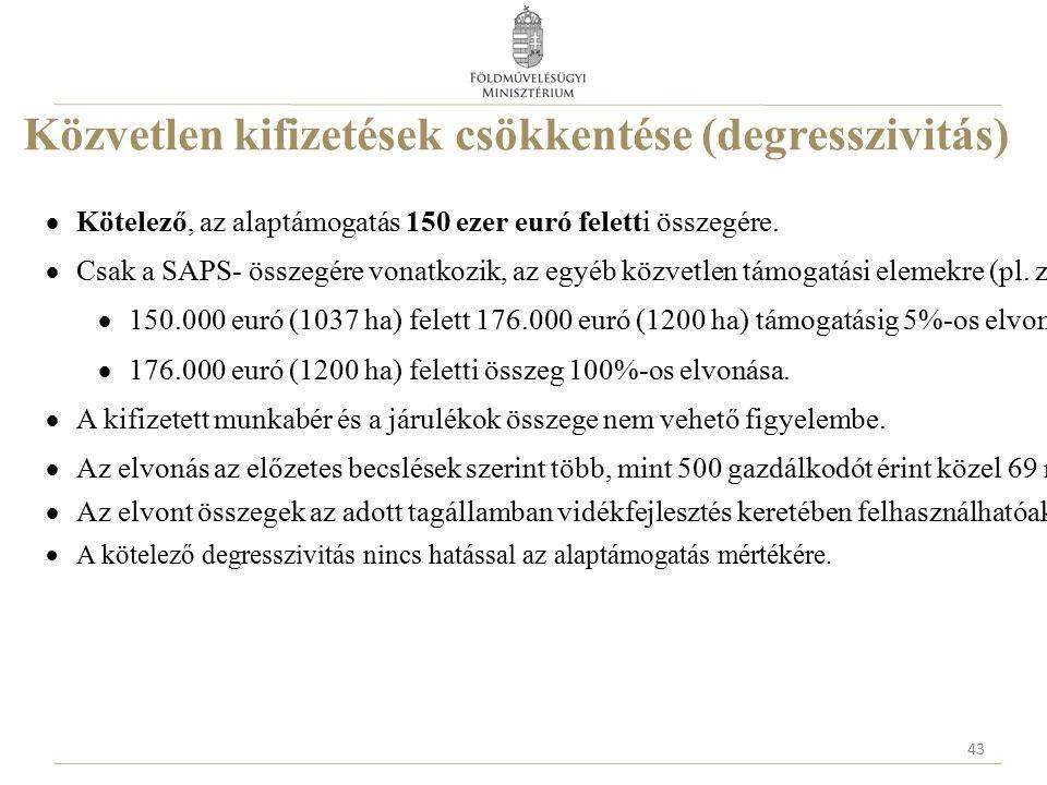 Közvetlen kifizetések csökkentése (degresszivitás)