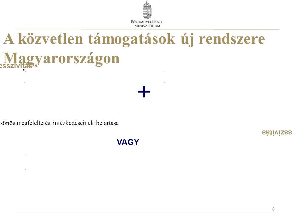 + A közvetlen támogatások új rendszere Magyarországon VAGY