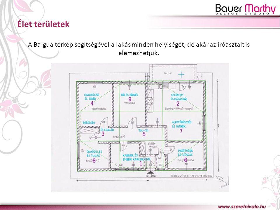Élet területek A Ba-gua térkép segítségével a lakás minden helyiségét, de akár az íróasztalt is elemezhetjük.