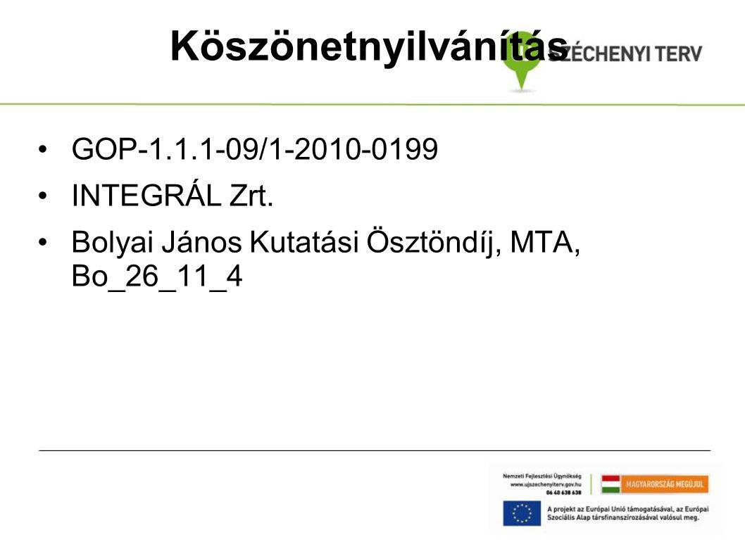 Köszönetnyilvánítás GOP-1.1.1-09/1-2010-0199 INTEGRÁL Zrt.