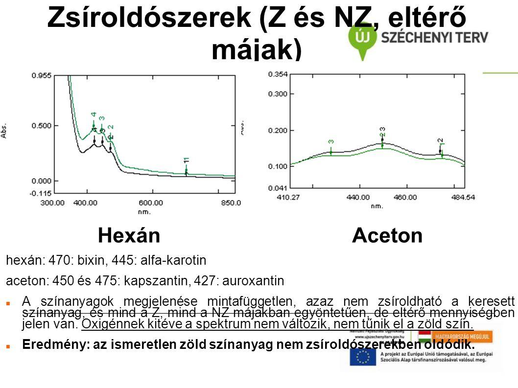 Zsíroldószerek (Z és NZ, eltérő májak)