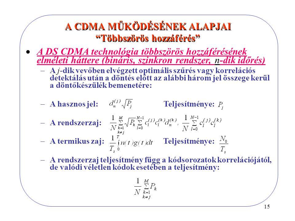 A CDMA MŰKÖDÉSÉNEK ALAPJAI Többszörös hozzáférés