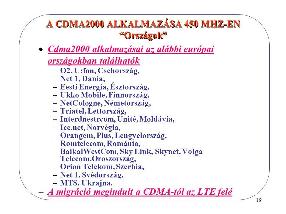 A CDMA2000 ALKALMAZÁSA 450 MHZ-EN Országok
