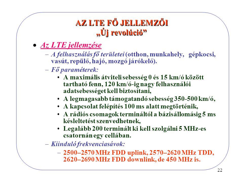 """AZ LTE FŐ JELLEMZŐI """"Új revolúció"""