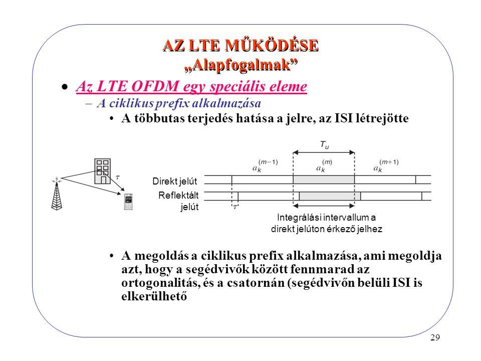 """AZ LTE MŰKÖDÉSE """"Alapfogalmak"""