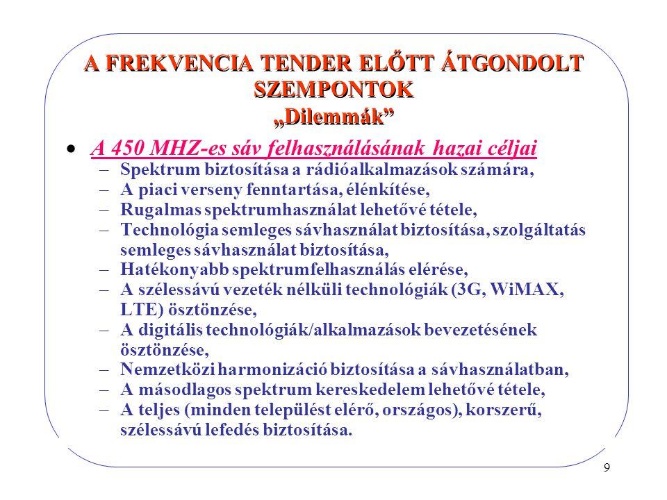"""A FREKVENCIA TENDER ELŐTT ÁTGONDOLT SZEMPONTOK """"Dilemmák"""