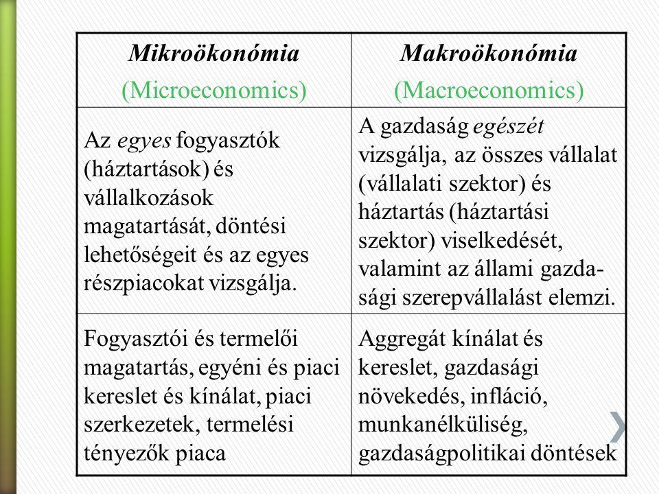 Mikroökonómia Makroökonómia