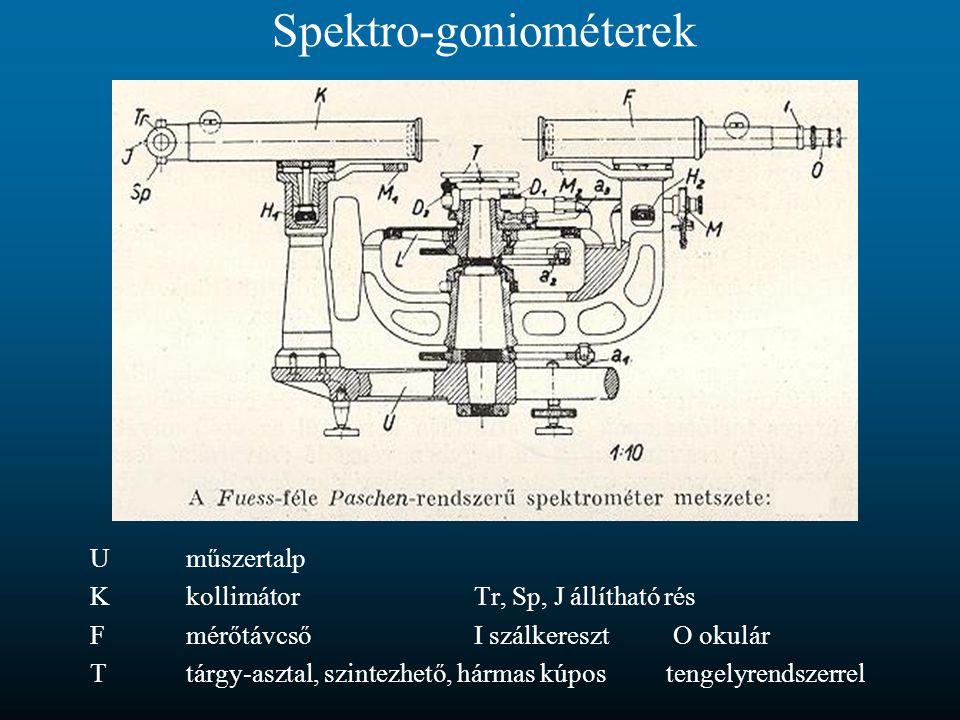 Spektro-goniométerek