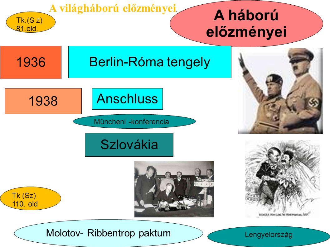 Molotov- Ribbentrop paktum