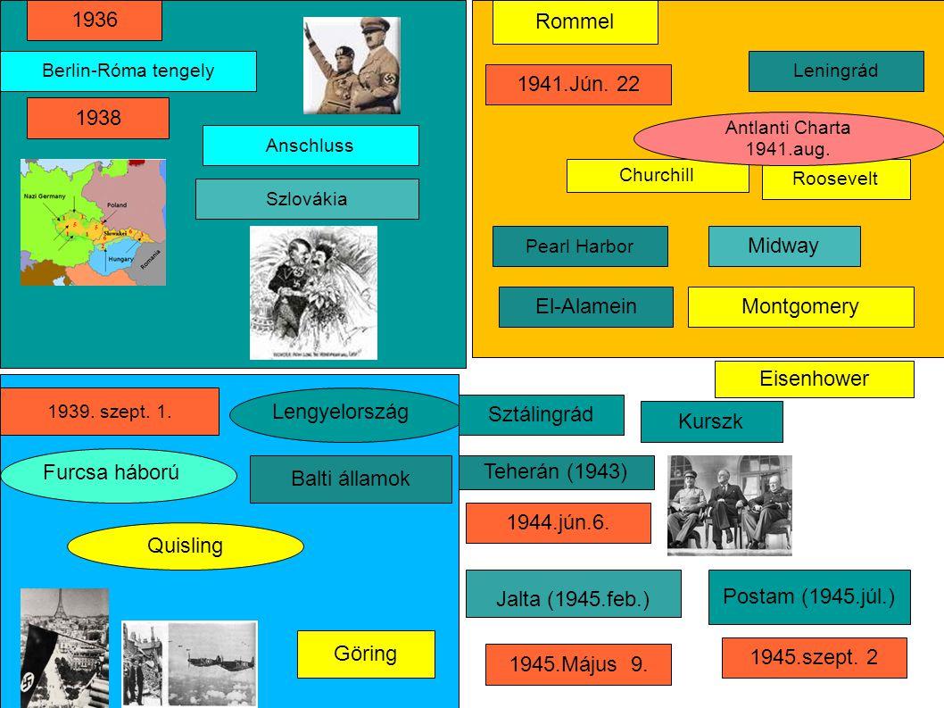 1936 Rommel 1941.Jún. 22 1938 Midway El-Alamein Montgomery Eisenhower