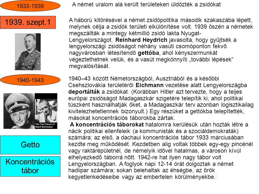 1939. szept.1 Getto Koncentrációs tábor