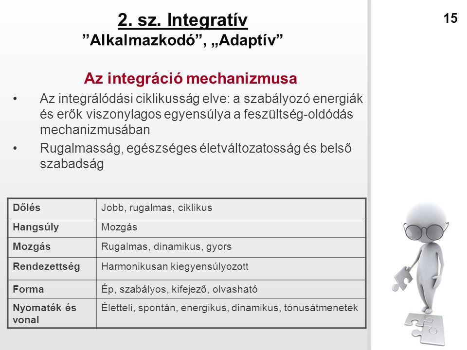 """2. sz. Integratív Alkalmazkodó , """"Adaptív Az integráció mechanizmusa"""