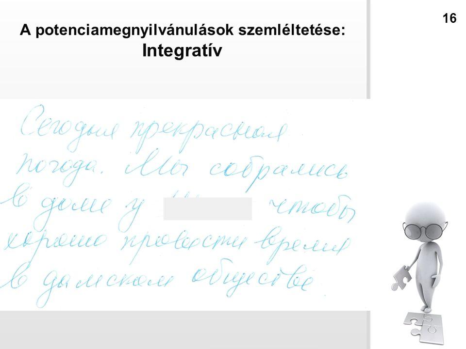 A potenciamegnyilvánulások szemléltetése: Integratív