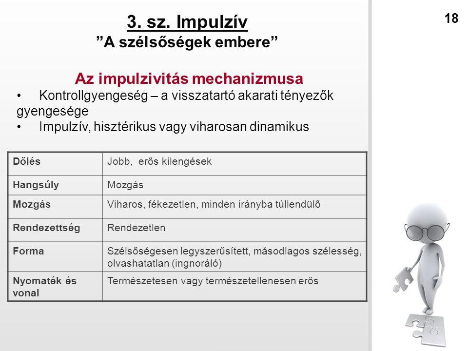 3. sz. Impulzív A szélsőségek embere Az impulzivitás mechanizmusa