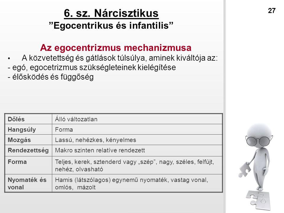 Egocentrikus és infantilis Az egocentrizmus mechanizmusa