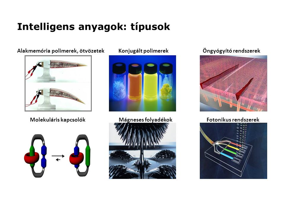 Intelligens anyagok: típusok