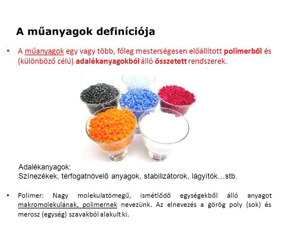 A műanyagok definíciója