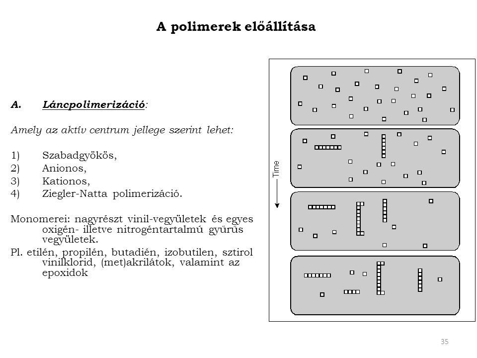 A polimerek előállítása