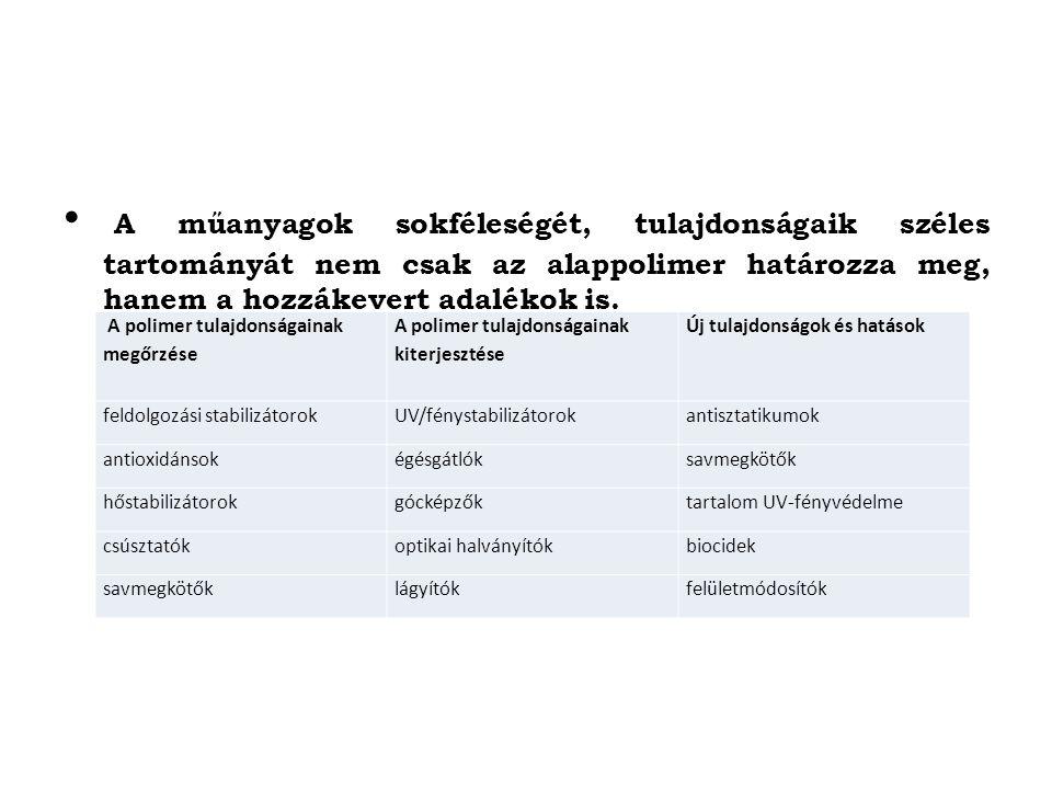 A különböző adalékok és ezek feladata a polimerben