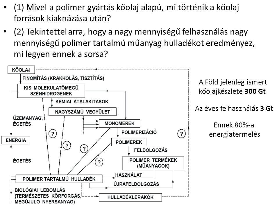 (1) Mivel a polimer gyártás kőolaj alapú, mi történik a kőolaj források kiaknázása után