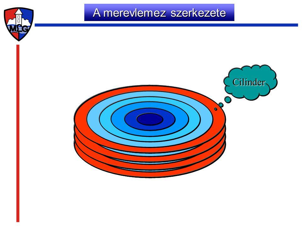 A merevlemez szerkezete