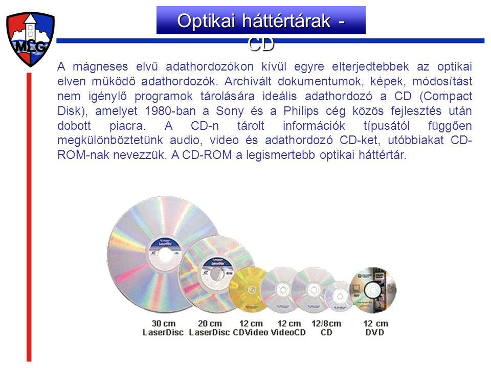 Optikai háttértárak - CD