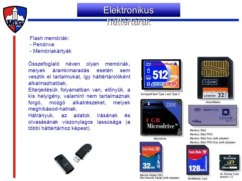 Elektronikus háttértárak