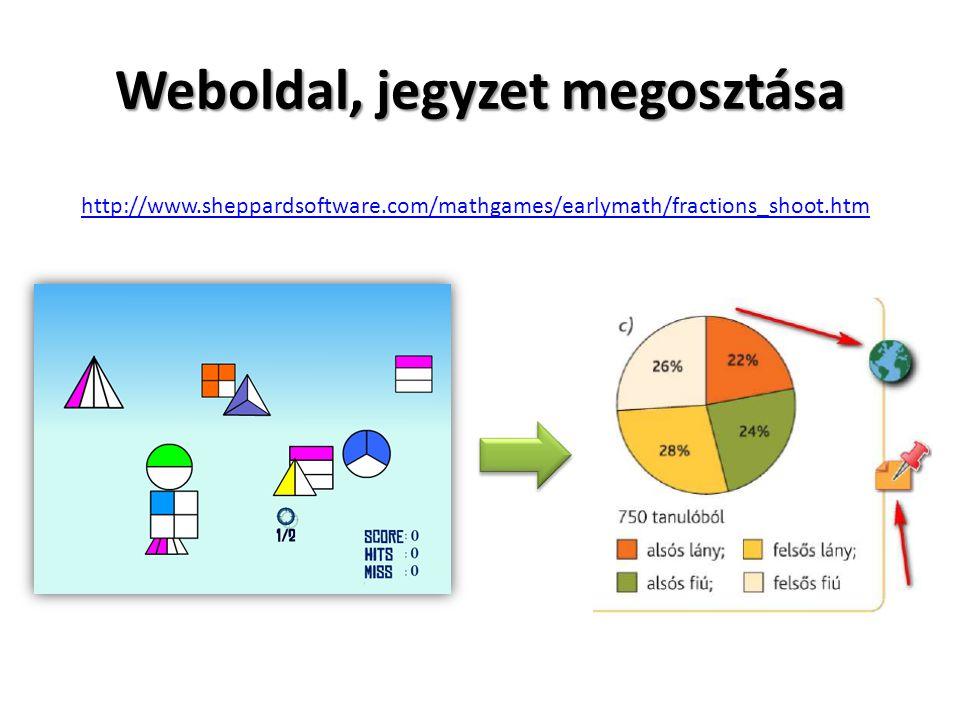 Weboldal, jegyzet megosztása