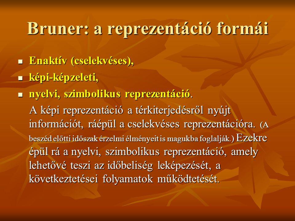 Bruner: a reprezentáció formái