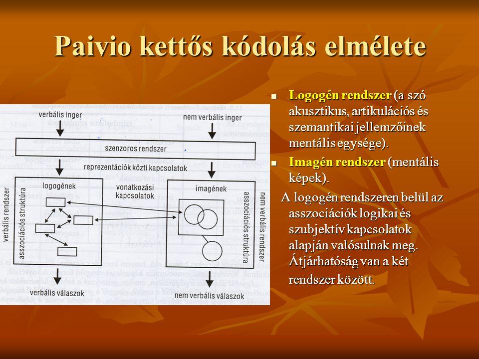 Paivio kettős kódolás elmélete