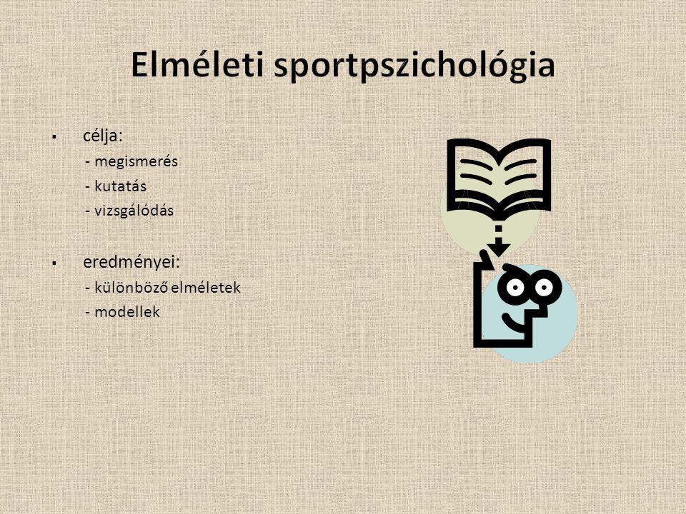 Elméleti sportpszichológia